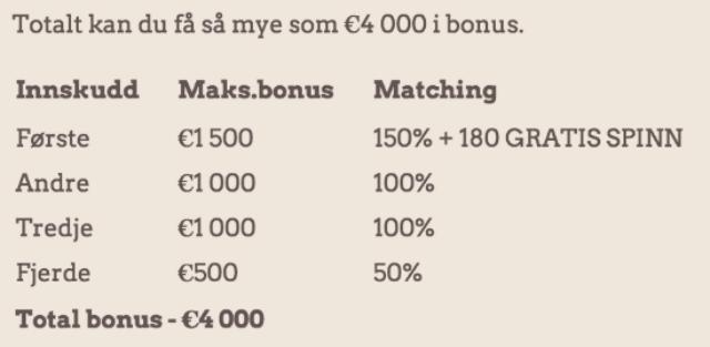 leovegas-casino-bonus