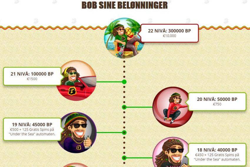 Bob Casino VIP
